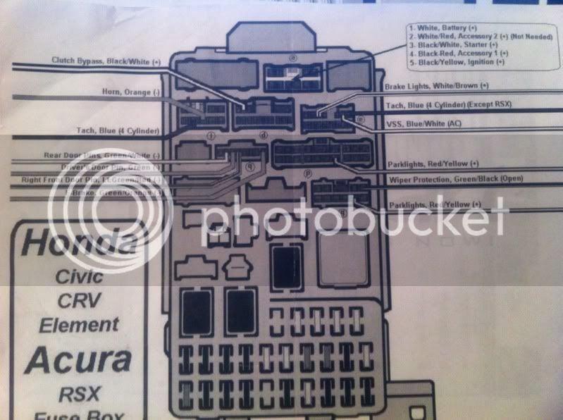 Ep3 Alarm Wiring Diagram